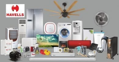 Havells Product Basket