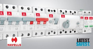 Havells Consumer Switchgear
