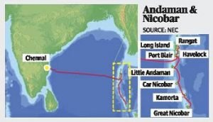 Andaman Nicobar Submarine Cables Map NEC
