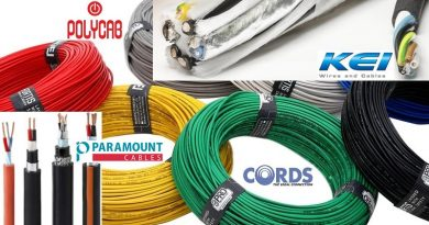 Cables Industry Electric Wires Hardware