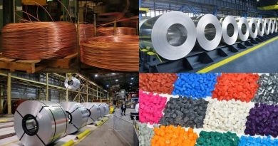 Major Cable Raw Materials